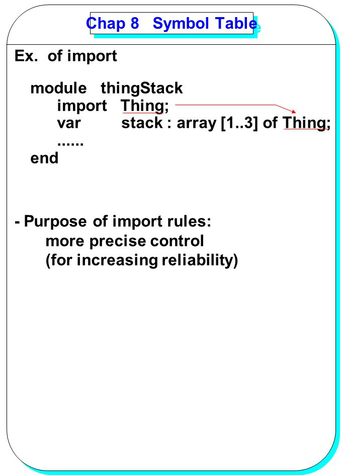 Chap 8 Symbol Table Ex. of import. module thingStack. import Thing; var stack : array [1..3] of Thing;